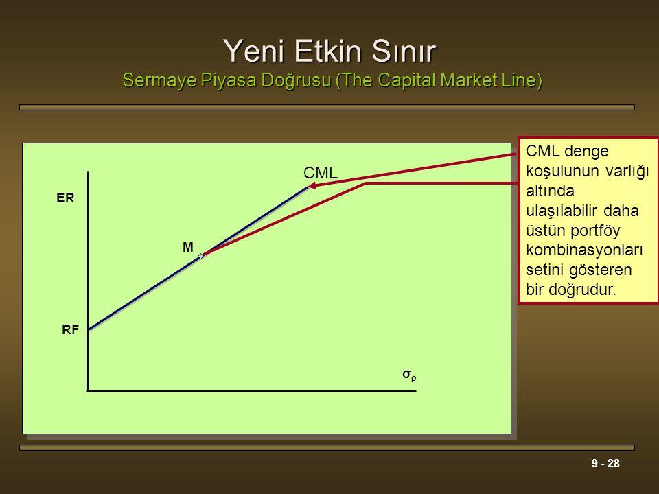 9 - 28 σρσρ ER RF M CML Yeni Etkin Sınır Sermaye Piyasa Doğrusu (The Capital Market Line) Optimal riskli portföy(piyasa portföyü 'M') CML denge koşulu