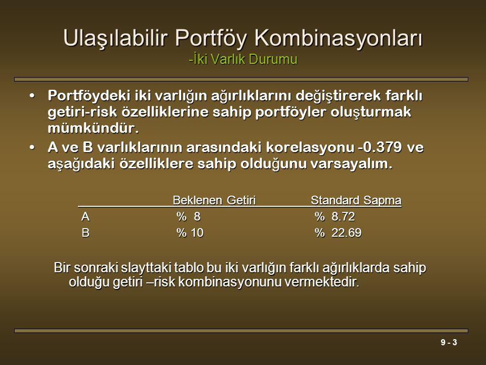 9 - 3 Ulaşılabilir Portföy Kombinasyonları -İki Varlık Durumu Portföydeki iki varlı ğ ın a ğ ırlıklarını de ğ i ş tirerek farklı getiri-risk özellikle