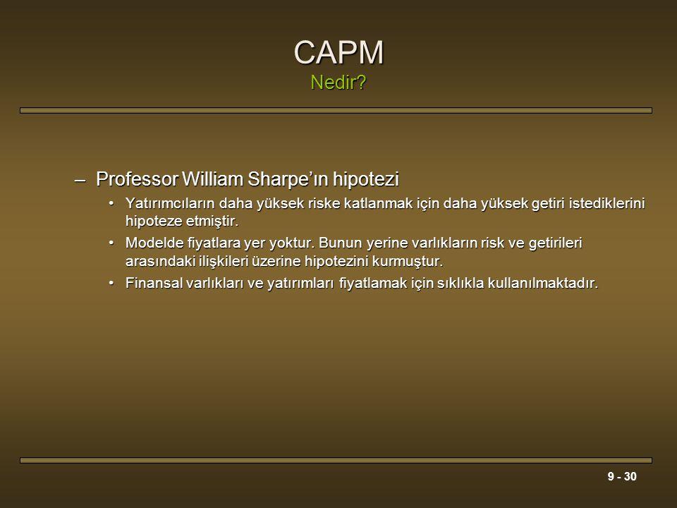 9 - 30 CAPM Nedir? –Professor William Sharpe'ın hipotezi Yatırımcıların daha yüksek riske katlanmak için daha yüksek getiri istediklerini hipoteze etm