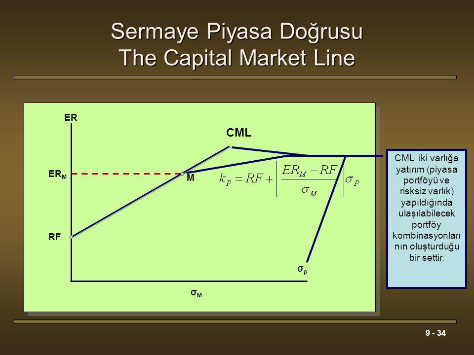 9 - 34 Sermaye Piyasa Doğrusu The Capital Market Line σρσρ ER RF M ER M σMσM CML Piyasa portföyü optimal riskli portföydür. Bütün riskli varlıkları iç