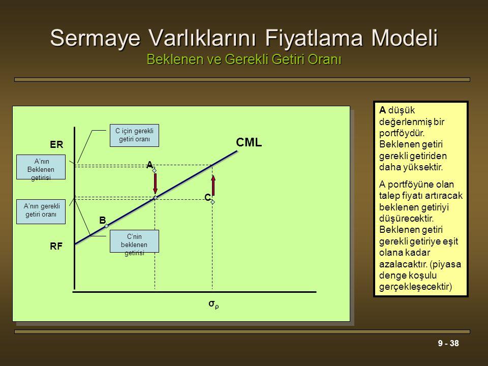 B beklenen getirisi gerekli getiriye eşit olan bir porföydür. 9 - 38 Sermaye Varlıklarını Fiyatlama Modeli Beklenen ve Gerekli Getiri Oranı A'nın gere