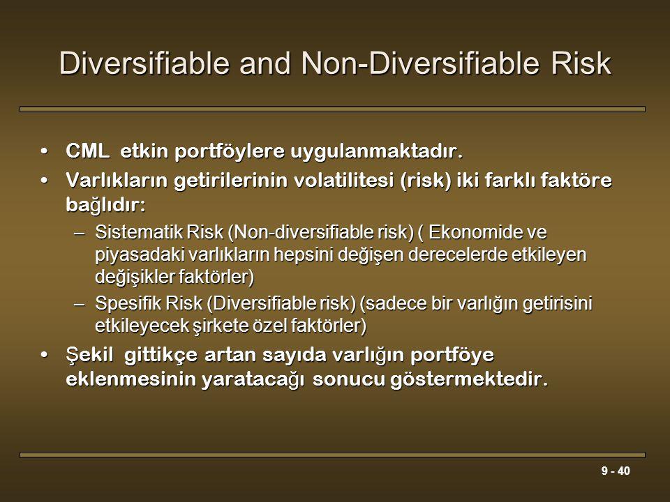 9 - 40 Diversifiable and Non-Diversifiable Risk CML etkin portföylere uygulanmaktadır.CML etkin portföylere uygulanmaktadır. Varlıkların getirilerinin