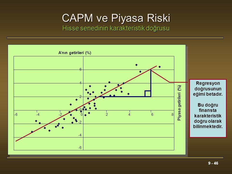 9 - 46 CAPM ve Piyasa Riski Hisse senedinin karakteristik doğrusu 6 4 2 0 -2 -4 -6 A'nın getirileri (%) -6-4-202468 Piyasa getirileri (%) Regresyon do