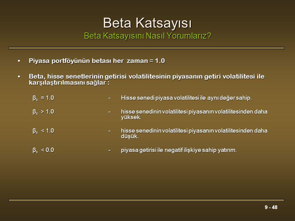 9 - 48 Beta Katsayısı Beta Katsayısını Nasıl Yorumlarız? Piyasa portföyünün betası her zaman = 1.0Piyasa portföyünün betası her zaman = 1.0 Beta, hiss