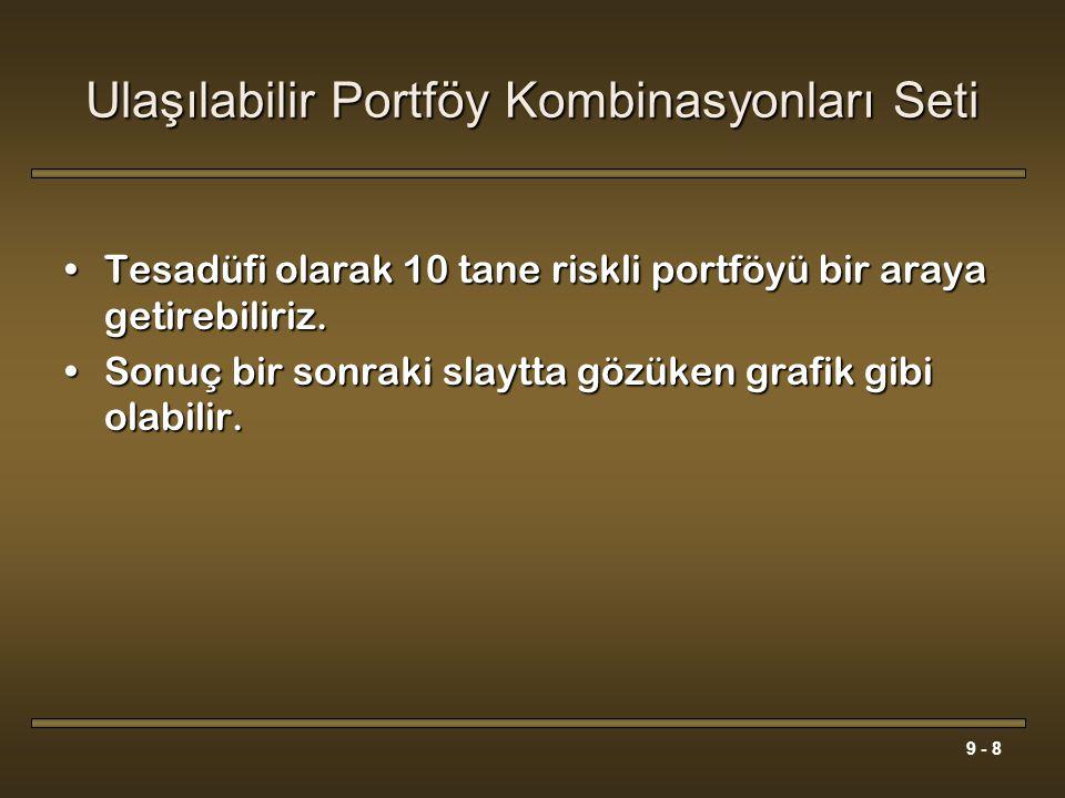 9 - 8 Ulaşılabilir Portföy Kombinasyonları Seti Tesadüfi olarak 10 tane riskli portföyü bir araya getirebiliriz.Tesadüfi olarak 10 tane riskli portföy