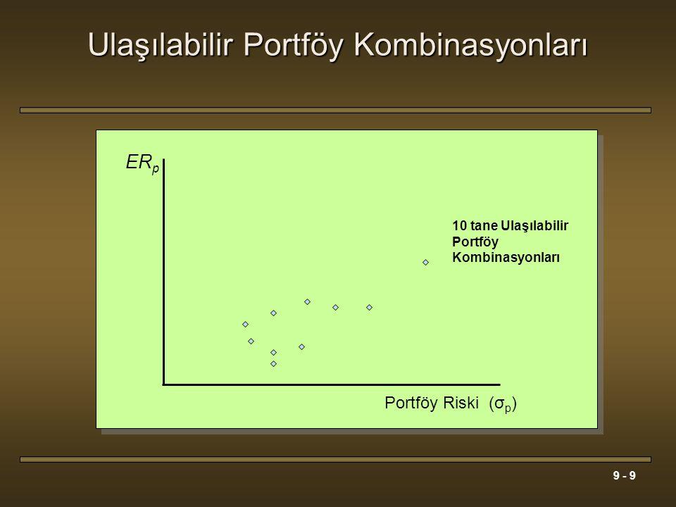 9 - 9 Ulaşılabilir Portföy Kombinasyonları Portföy Riski (σ p ) 10 tane Ulaşılabilir Portföy Kombinasyonları ER p
