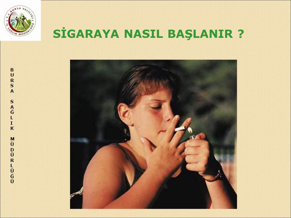 BURSASAĞLIKMÜDÜRLÜĞÜBURSASAĞLIKMÜDÜRLÜĞÜ  1-9 ay > kısa kısa nefes almalarınız öksürük krizleri  1 yıl > koroner yetmezlik tehlikeniz AZALACAK  5 yıl > akc ca'den ölme tehlikeniz yarı yarıya  10 yıl> akc ca tehlikeniz içmeyenler düzeyine gelecek  15 yıl > koroner yetmezlik tehlikeniz sigara içmeyenlerin seviyesine erişecek SİGARAYI ŞU AN BIRAKIRSANIZ