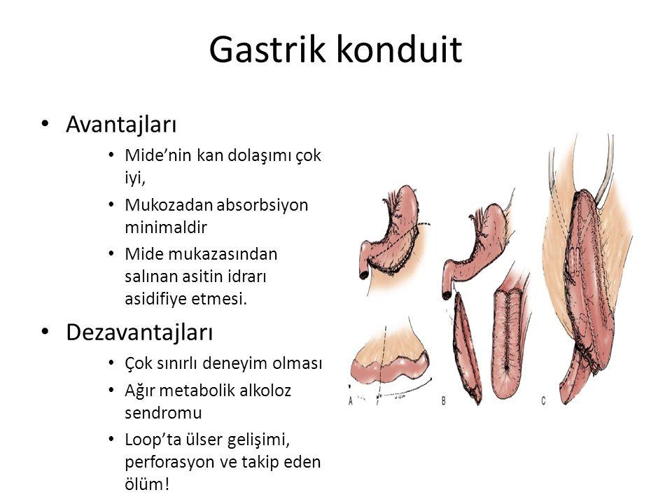 Gastrik konduit Avantajları Mide'nin kan dolaşımı çok iyi, Mukozadan absorbsiyon minimaldir Mide mukazasından salınan asitin idrarı asidifiye etmesi.