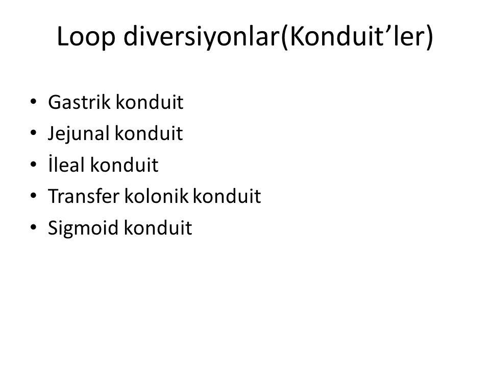 Loop diversiyonlar(Konduit'ler) Gastrik konduit Jejunal konduit İleal konduit Transfer kolonik konduit Sigmoid konduit