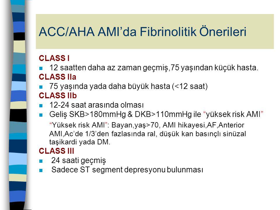 ACC/AHA AMI'da Fibrinolitik Önerileri CLASS I n 12 saatten daha az zaman geçmiş,75 yaşından küçük hasta. CLASS IIa n 75 yaşında yada daha büyük hasta