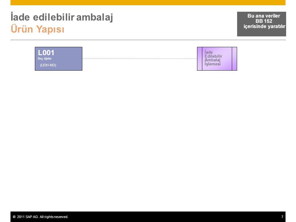 ©2011 SAP AG. All rights reserved.7 İade edilebilir ambalaj Ürün Yapısı Bu ana veriler BB 152 içerisinde yaratılır L001 Boş öğeler (LEIH-ND) İade Edil