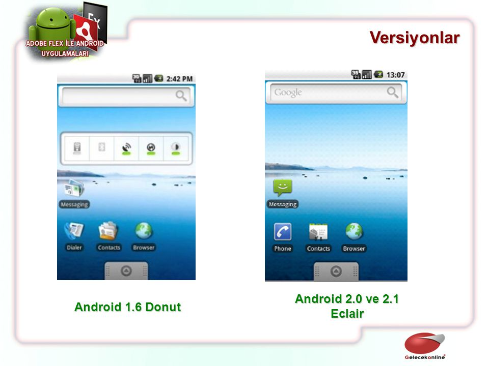 Versiyonlar Android 1.6 Donut Android 2.0 ve 2.1 Eclair