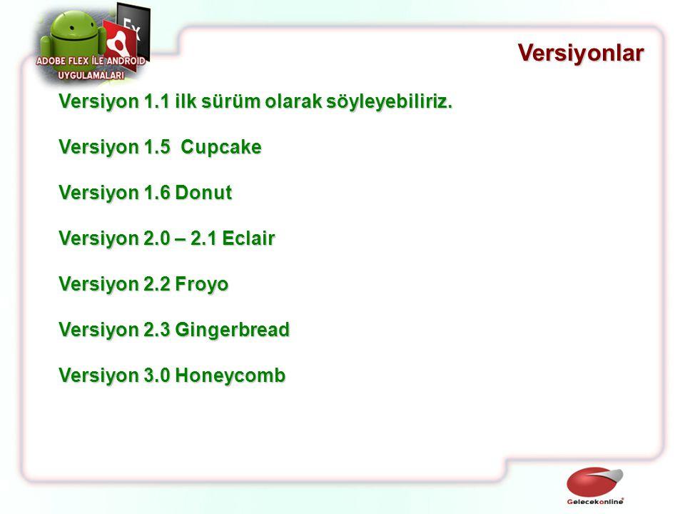 Versiyonlar Versiyon 1.1 ilk sürüm olarak söyleyebiliriz. Versiyon 1.5 Cupcake Versiyon 1.6 Donut Versiyon 2.0 – 2.1 Eclair Versiyon 2.2 Froyo Versiyo