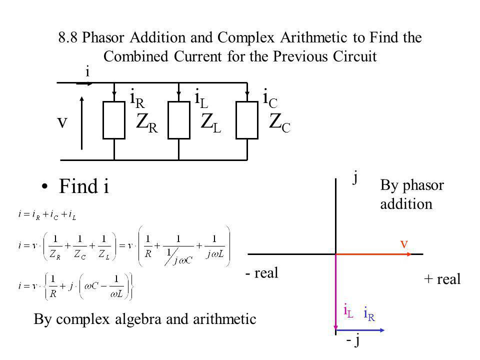 8.8 Phasor Addition and Complex Arithmetic to Find the Combined Current for the Previous Circuit Find i vZRZR iRiR ZCZC iCiC ZLZL iLiL i j By complex