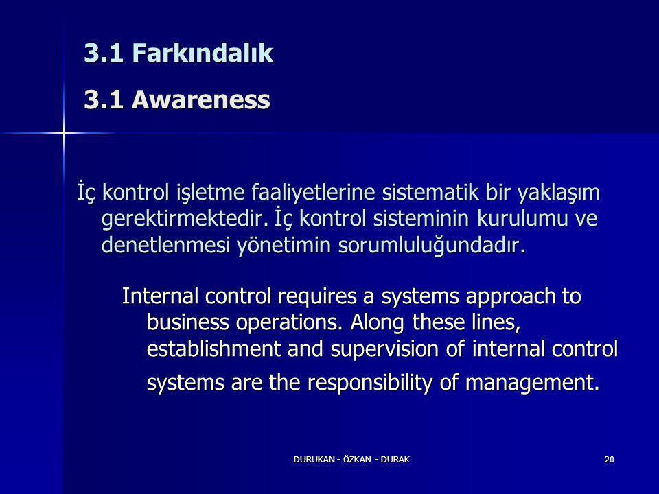 DURUKAN - ÖZKAN - DURAK20 3.1 Farkındalık 3.1 Awareness İç kontrol işletme faaliyetlerine sistematik bir yaklaşım gerektirmektedir. İç kontrol sistemi