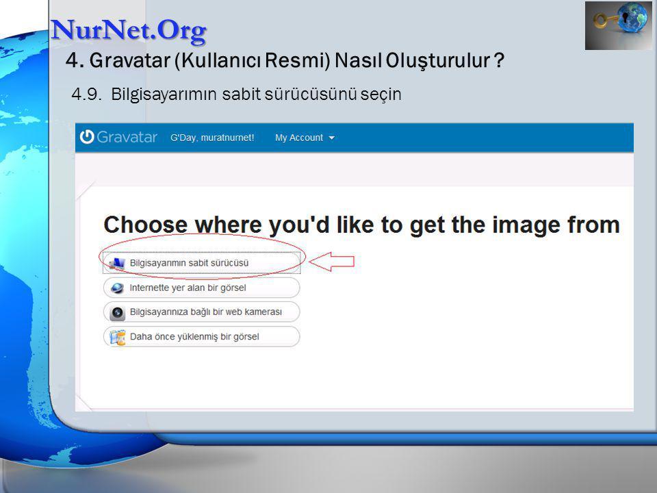 NurNet.Org 4. Gravatar (Kullanıcı Resmi) Nasıl Oluşturulur ? 4.9. Bilgisayarımın sabit sürücüsünü seçin