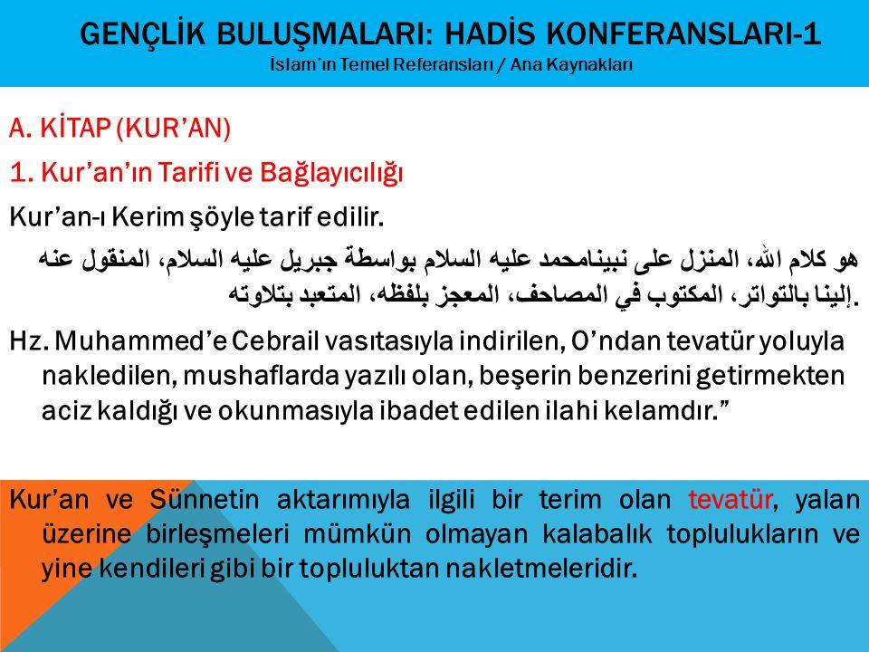 GENÇLİK BULUŞMALARI: HADİS KONFERANSLARI-1 İslam'ın Temel Referansları / Ana Kaynakları A. KİTAP (KUR'AN) 1. Kur'an'ın Tarifi ve Bağlayıcılığı Kur'an-