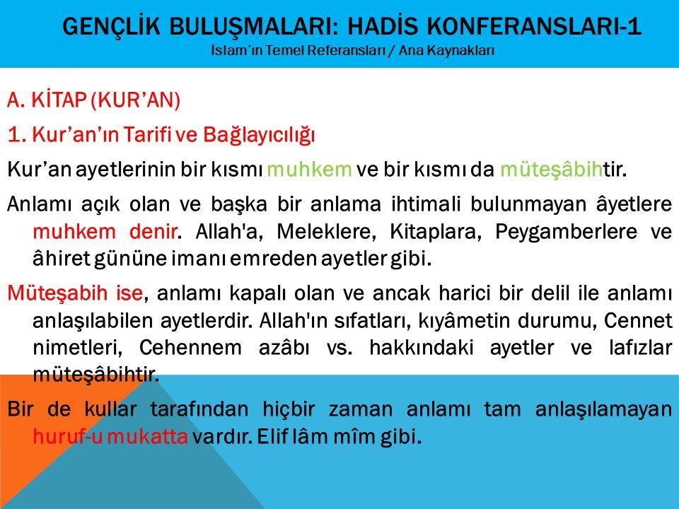 GENÇLİK BULUŞMALARI: HADİS KONFERANSLARI-1 İslam'ın Temel Referansları / Ana Kaynakları A. KİTAP (KUR'AN) 1. Kur'an'ın Tarifi ve Bağlayıcılığı Kur'an