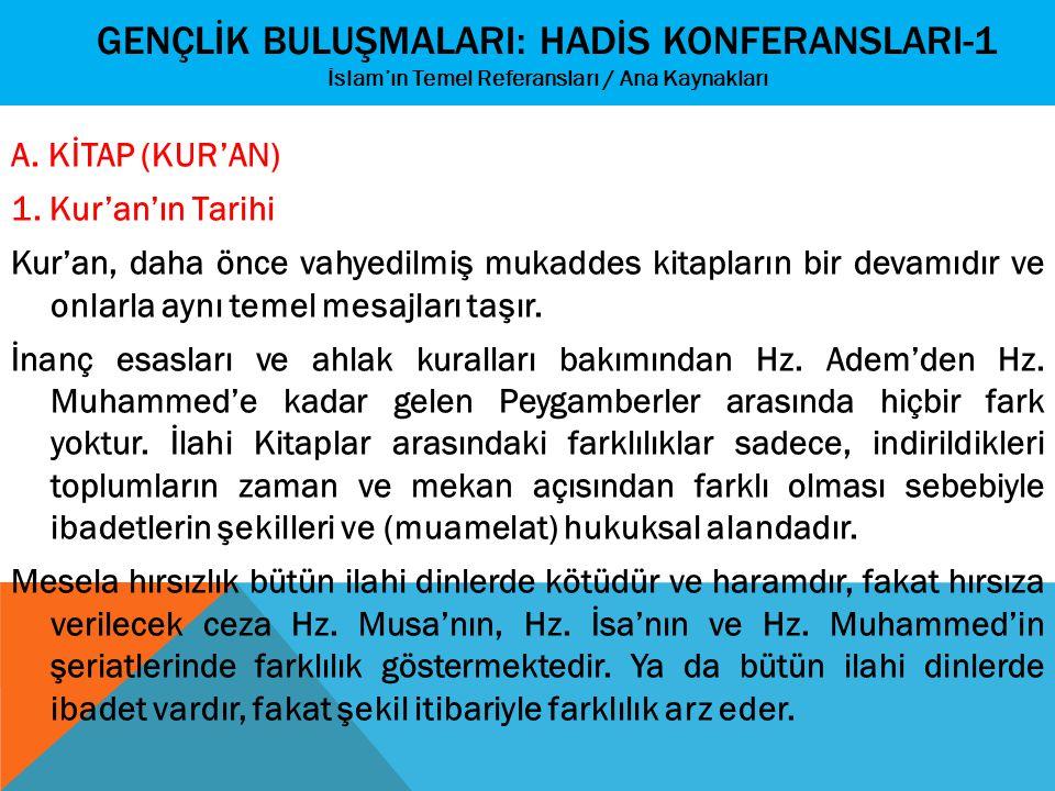 GENÇLİK BULUŞMALARI: HADİS KONFERANSLARI-1 İslam'ın Temel Referansları / Ana Kaynakları A. KİTAP (KUR'AN) 1. Kur'an'ın Tarihi Kur'an, daha önce vahyed