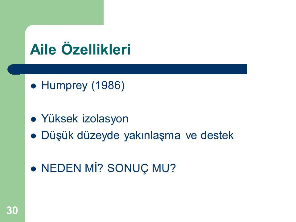 30 Aile Özellikleri Humprey (1986) Yüksek izolasyon Düşük düzeyde yakınlaşma ve destek NEDEN Mİ? SONUÇ MU?