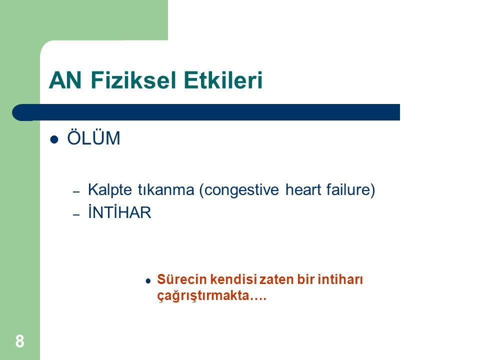 8 AN Fiziksel Etkileri ÖLÜM – Kalpte tıkanma (congestive heart failure) – İNTİHAR Sürecin kendisi zaten bir intiharı çağrıştırmakta….