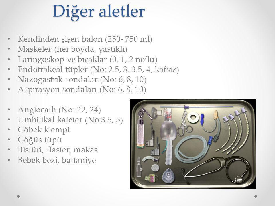 Diğer aletler Kendinden şişen balon (250- 750 ml) Maskeler (her boyda, yastıklı) Laringoskop ve bıçaklar (0, 1, 2 no'lu) Endotrakeal tüpler (No: 2.5, 3, 3.5, 4, kafsız) Nazogastrik sondalar (No: 6, 8, 10) Aspirasyon sondaları (No: 6, 8, 10) Angiocath (No: 22, 24) Umbilikal kateter (No:3.5, 5) Göbek klempi Göğüs tüpü Bistüri, flaster, makas Bebek bezi, battaniye
