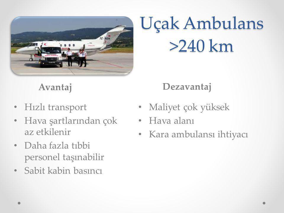 Uçak Ambulans >240 km Avantaj Dezavantaj Hızlı transport Hava şartlarından çok az etkilenir Daha fazla tıbbi personel taşınabilir Sabit kabin basıncı Maliyet çok yüksek Hava alanı Kara ambulansı ihtiyacı