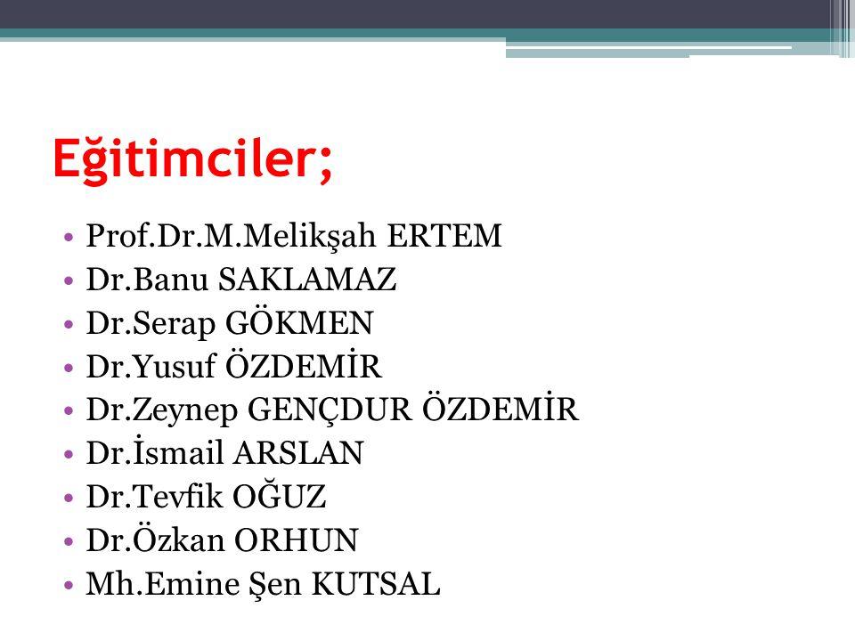 Eğitimciler; Prof.Dr.M.Melikşah ERTEM Dr.Banu SAKLAMAZ Dr.Serap GÖKMEN Dr.Yusuf ÖZDEMİR Dr.Zeynep GENÇDUR ÖZDEMİR Dr.İsmail ARSLAN Dr.Tevfik OĞUZ Dr.Ö