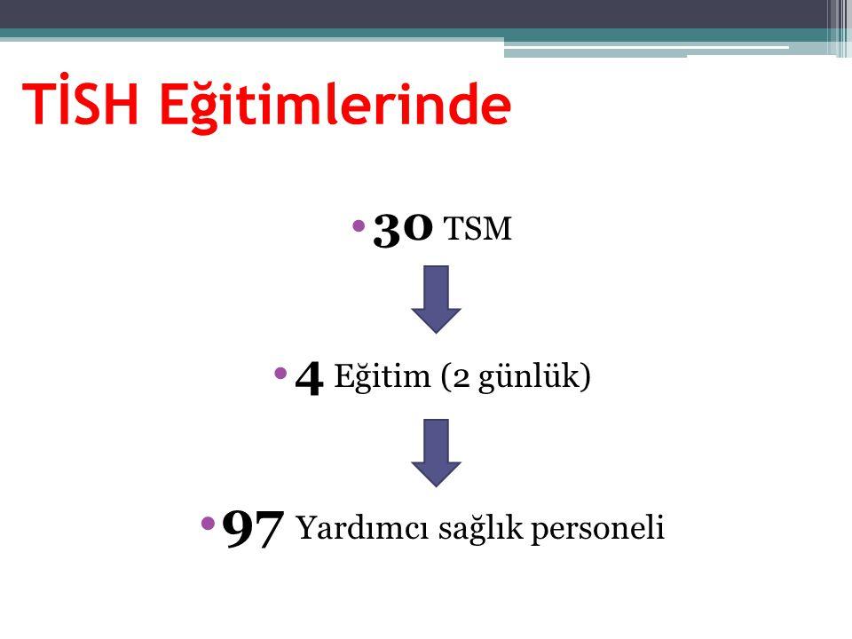 TİSH Eğitimlerinde 30 TSM 4 Eğitim (2 günlük) 97 Yardımcı sağlık personeli