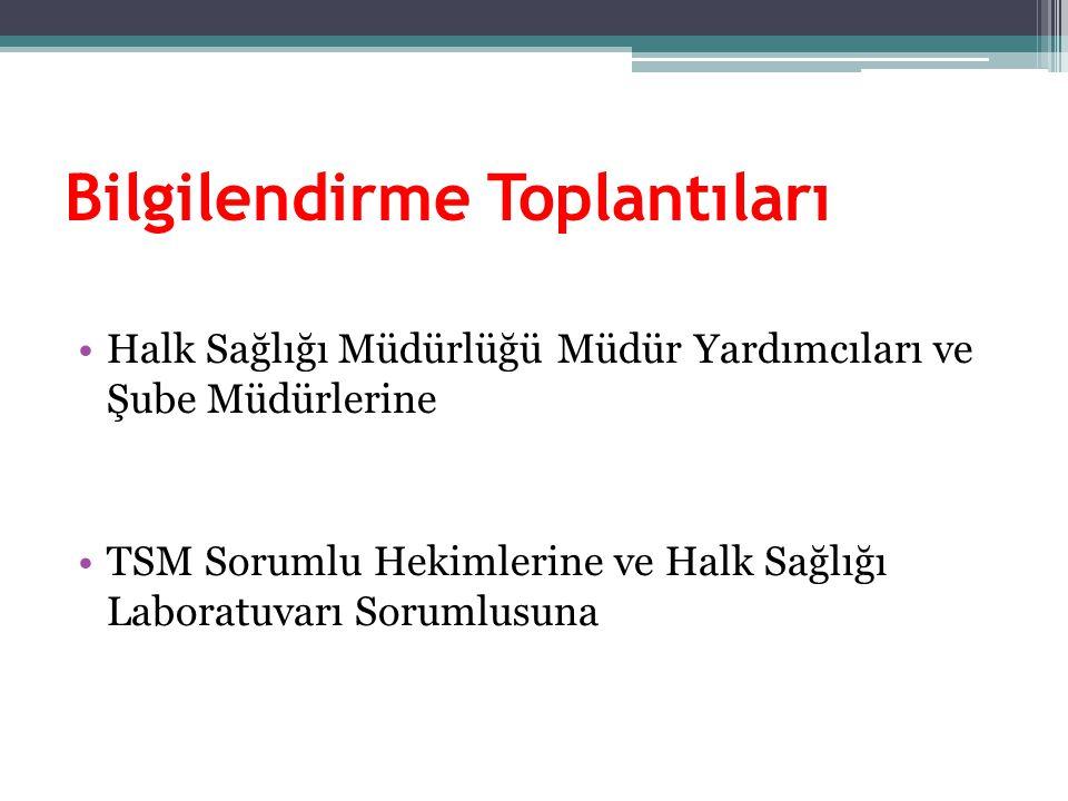 Bilgilendirme Toplantıları Halk Sağlığı Müdürlüğü Müdür Yardımcıları ve Şube Müdürlerine TSM Sorumlu Hekimlerine ve Halk Sağlığı Laboratuvarı Sorumlus