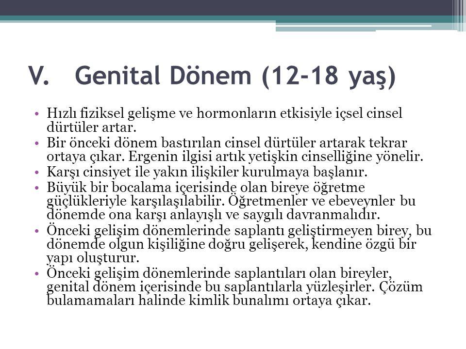 V.Genital Dönem (12-18 yaş) Hızlı fiziksel gelişme ve hormonların etkisiyle içsel cinsel dürtüler artar. Bir önceki dönem bastırılan cinsel dürtüler a