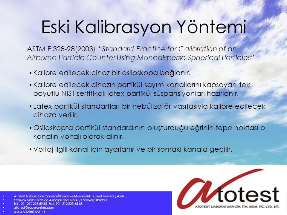 Eski Kalibrasyon Yöntemi ASTM F 328-98(2003) Standard Practice for Calibration of an Airborne Particle Counter Using Monodisperse Spherical Particles KONTROL EDİLEN PARAMETELER : 1.
