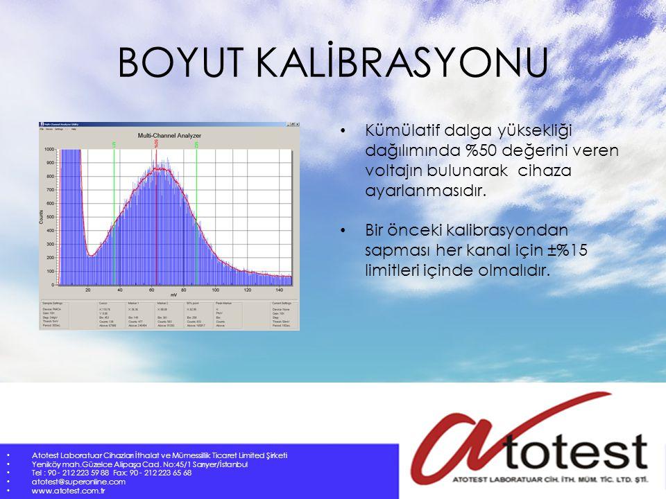 BOYUT KALİBRASYONU Kümülatif dalga yüksekliği dağılımında %50 değerini veren voltajın bulunarak cihaza ayarlanmasıdır. Atotest Laboratuar Cihazları İt