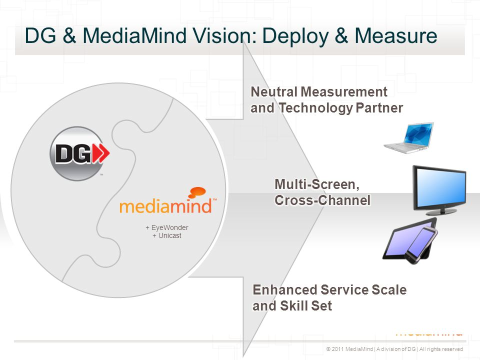 © 2011 MediaMind | A division of DG | All rights reserved DG & MediaMind Vision: Deploy & Measure + EyeWonder + Unicast