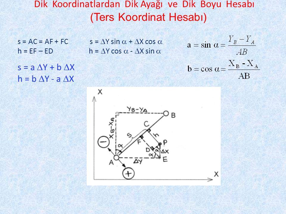 Dik Koordinatlardan Dik Ayağı ve Dik Boyu Hesabı (Ters Koordinat Hesabı) s = a  Y + b  X h = b  Y - a  X s = AC = AF + FC s =  Y sin  +  X cos  h = EF – ED h =  Y cos  -  X sin 