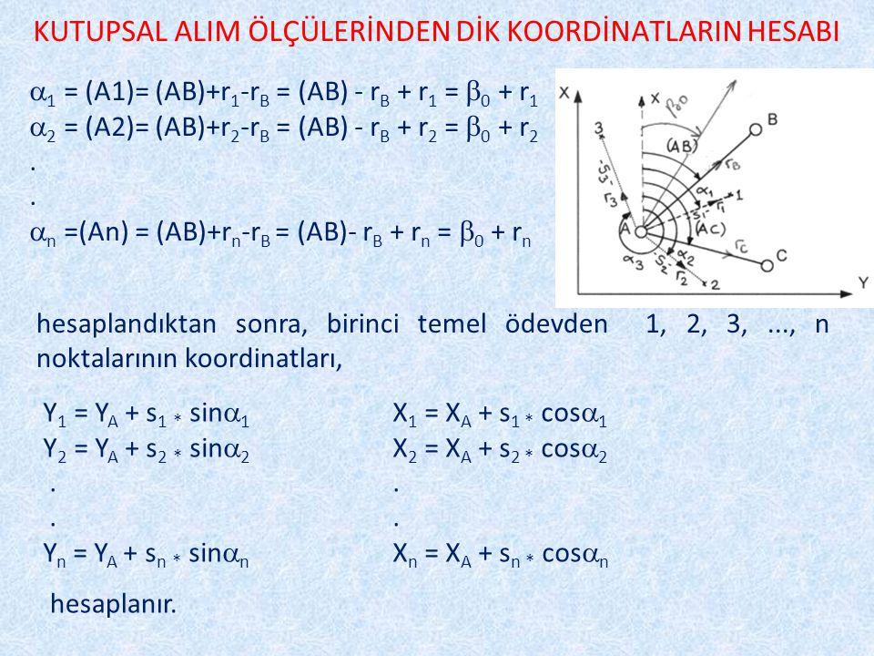 KUTUPSAL ALIM ÖLÇÜLERİNDEN DİK KOORDİNATLARIN HESABI  1 = (A1)= (AB)+r 1 -r B = (AB) - r B + r 1 =  0 + r 1  2 = (A2)= (AB)+r 2 -r B = (AB) - r B + r 2 =  0 + r 2.