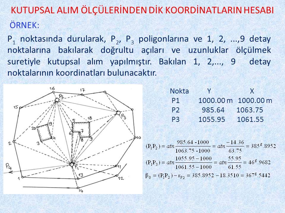 KUTUPSAL ALIM ÖLÇÜLERİNDEN DİK KOORDİNATLARIN HESABI P 1 noktasında durularak, P 2, P 3 poligonlarına ve 1, 2,...,9 detay noktalarına bakılarak doğrultu açıları ve uzunluklar ölçülmek suretiyle kutupsal alım yapılmıştır.