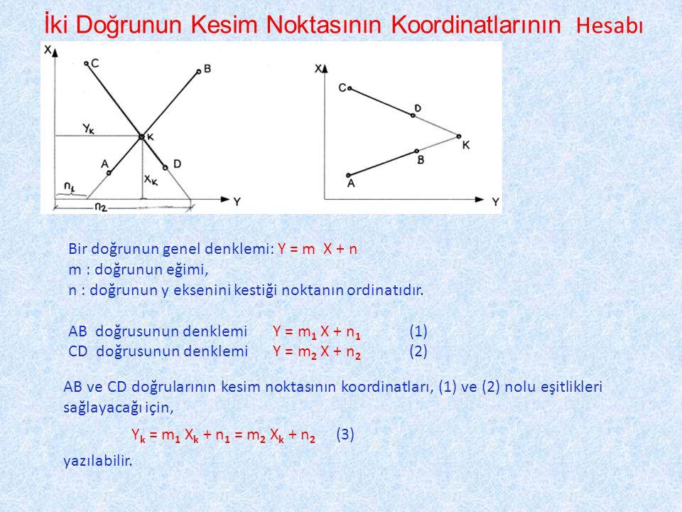 İki Doğrunun Kesim Noktasının Koordinatlarının Hesabı Bir doğrunun genel denklemi: Y = m X + n m : doğrunun eğimi, n : doğrunun y eksenini kestiği noktanın ordinatıdır.