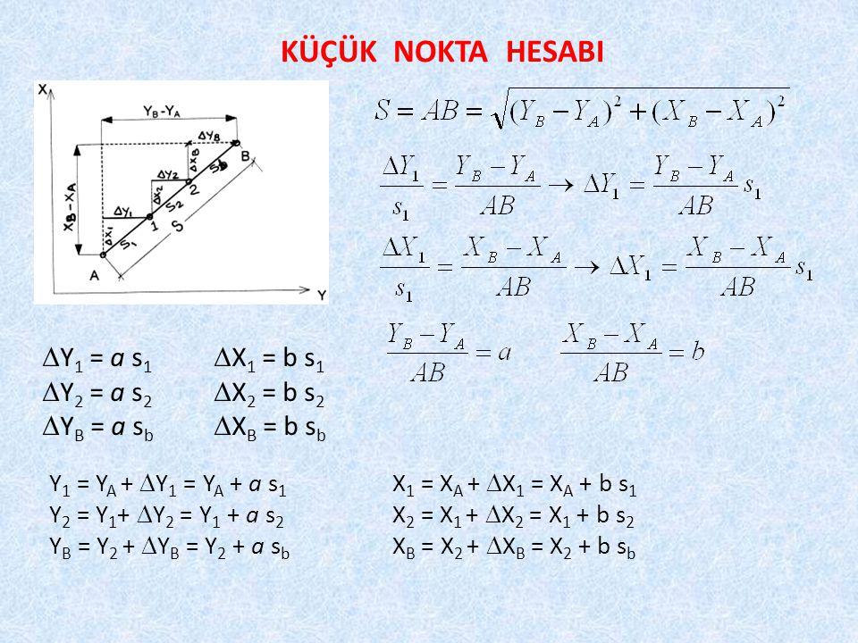 KÜÇÜK NOKTA HESABI  Y 1 = a s 1  X 1 = b s 1  Y 2 = a s 2  X 2 = b s 2  Y B = a s b  X B = b s b Y 1 = Y A +  Y 1 = Y A + a s 1 X 1 = X A +  X 1 = X A + b s 1 Y 2 = Y 1 +  Y 2 = Y 1 + a s 2 X 2 = X 1 +  X 2 = X 1 + b s 2 Y B = Y 2 +  Y B = Y 2 + a s b X B = X 2 +  X B = X 2 + b s b
