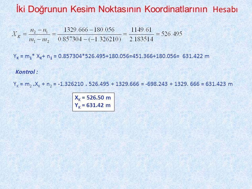 İki Doğrunun Kesim Noktasının Koordinatlarının Hesabı Y K = m 1 * X K + n 1 = 0.857304*526.495+180.056=451.366+180.056= 631.422 m Kontrol : X K = 526.50 m Y K = 631.42 m Y K = m 2 * X K + n 2 = -1.326210 * 526.495 + 1329.666 = -698.243 + 1329.