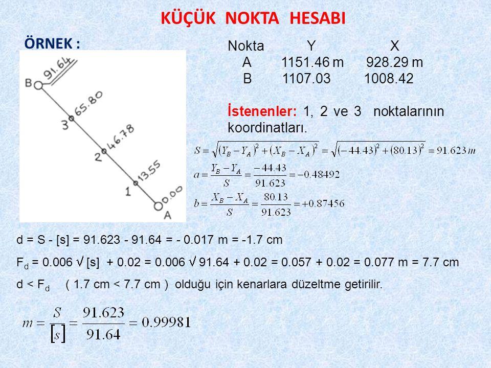 KÜÇÜK NOKTA HESABI Nokta Y X A 1151.46 m 928.29 m B 1107.03 1008.42 İstenenler: 1, 2 ve 3 noktalarının koordinatları.