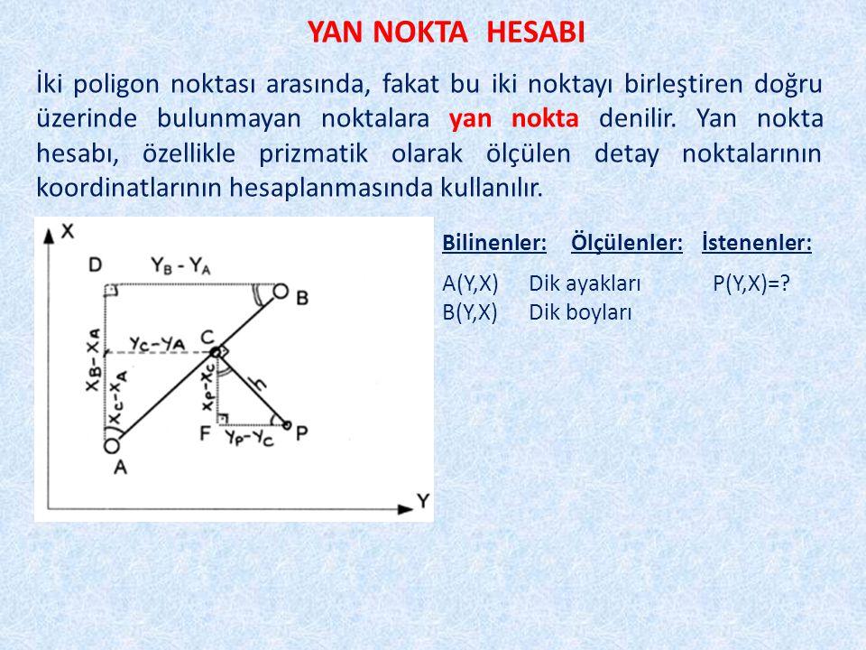 YAN NOKTA HESABI İki poligon noktası arasında, fakat bu iki noktayı birleştiren doğru üzerinde bulunmayan noktalara yan nokta denilir.
