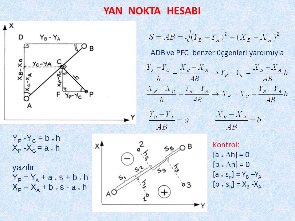 YAN NOKTA HESABI ADB ve PFC benzer üçgenleri yardımıyla Y P -Y C = b * h X P -X C = a * h yazılır.