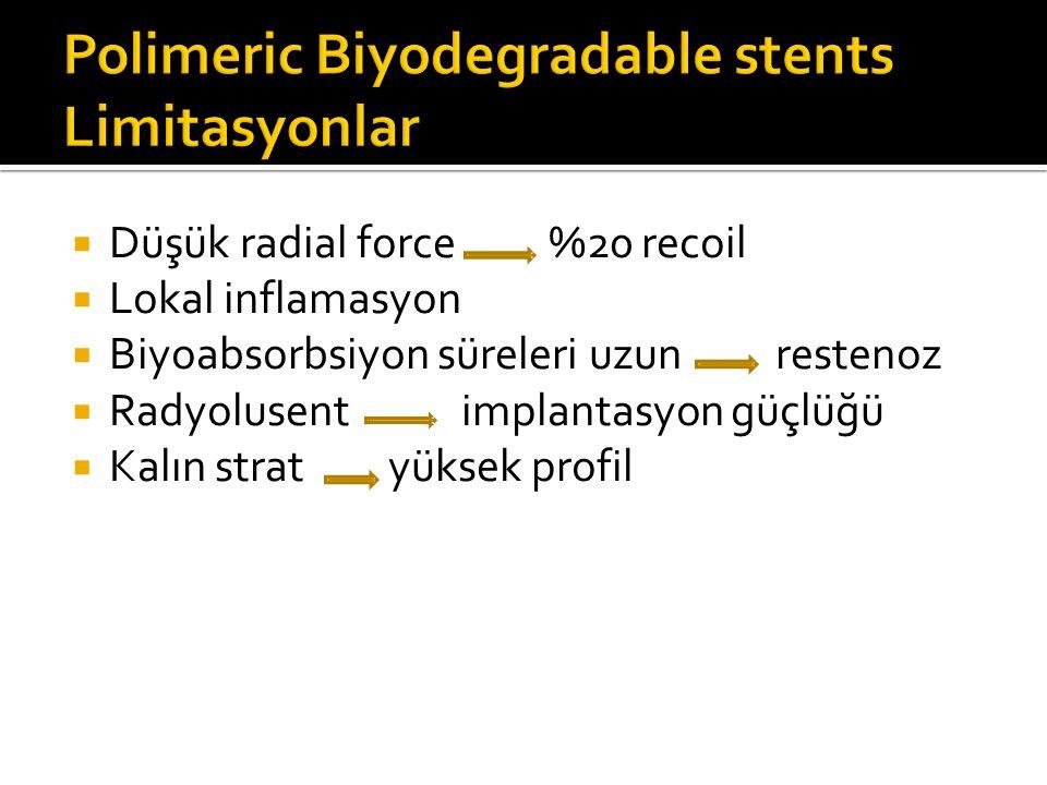  Düşük radial force %20 recoil  Lokal inflamasyon  Biyoabsorbsiyon süreleri uzun restenoz  Radyolusent implantasyon güçlüğü  Kalın strat yüksek p