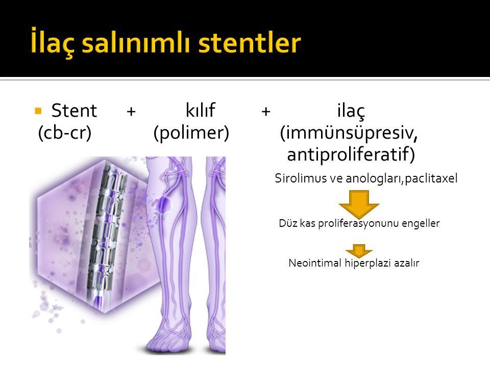 Stent + kılıf + ilaç (cb-cr) (polimer) (immünsüpresiv, antiproliferatif) Sirolimus ve anologları,paclitaxel Düz kas proliferasyonunu engeller Neoint