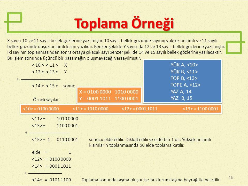 Toplama Örneği 16 X sayısı 10 ve 11 sayılı bellek gözlerine yazılmıştır. 10 sayılı bellek gözünde sayının yüksek anlamlı ve 11 sayılı bellek gözünde d