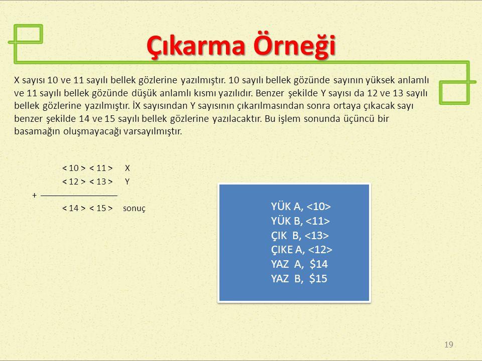 Çıkarma Örneği 19 X sayısı 10 ve 11 sayılı bellek gözlerine yazılmıştır. 10 sayılı bellek gözünde sayının yüksek anlamlı ve 11 sayılı bellek gözünde d