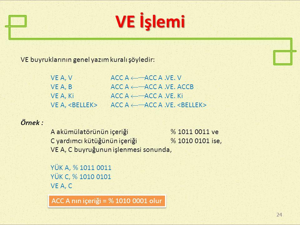 24 VE İşlemi VE buyruklarının genel yazım kuralı şöyledir: VE A, VACC A  ACC A.VE. V VE A, B ACC A  ACC A.VE. ACCB VE A, Ki ACC A  ACC A.VE. Ki