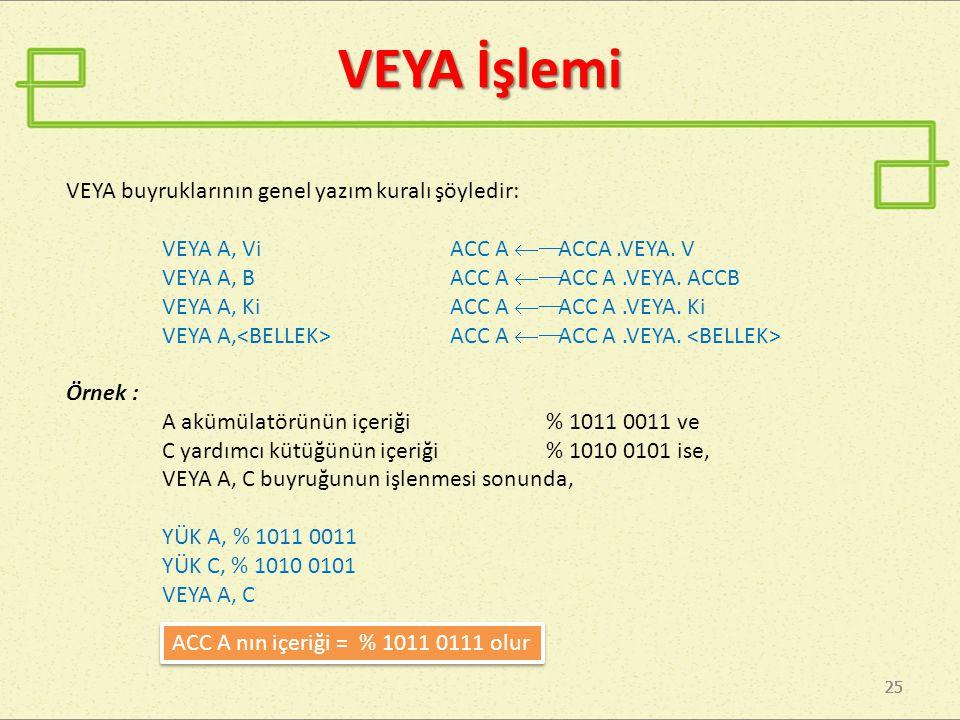 25 VEYA İşlemi VEYA buyruklarının genel yazım kuralı şöyledir: VEYA A, ViACC A  ACCA.VEYA. V VEYA A, B ACC A  ACC A.VEYA. ACCB VEYA A, Ki ACC A 