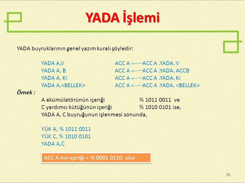 26 YADA İşlemi YADA buyruklarının genel yazım kuralı şöyledir: YADA A,V ACC A  ACC A.YADA. V YADA A, B ACC A  ACC A.YADA. ACCB YADA A, KiACC A 